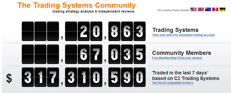 Collective2 trading systems