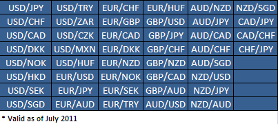 Gallant Capital Markets currency pairs